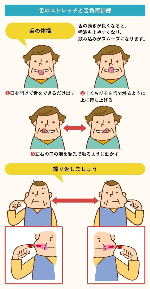 馬車道アイランドタワー歯科|ブログ|「健康で長生き」には不可欠!オーラルフレイルって何?|舌のトレーニングのイラスト